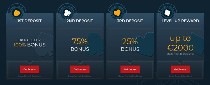 Casino4u.io velkomstbonus og gratis spins